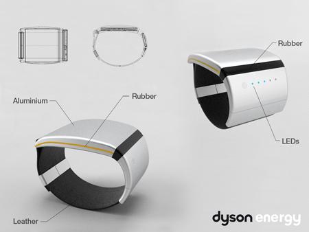 dyson-energy2